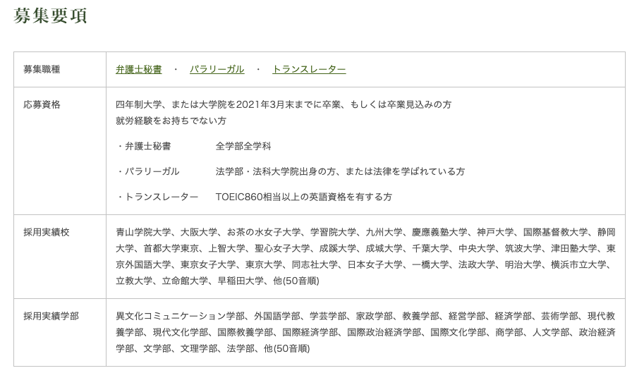 西村あさひ法律事務所 採用