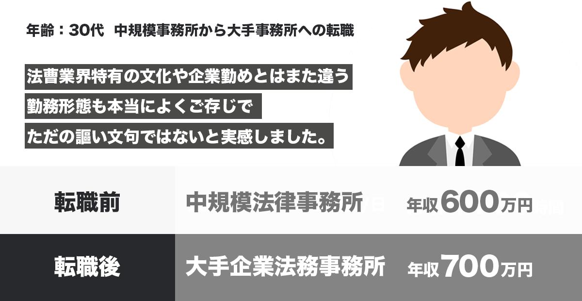 弁護士転職体験談5